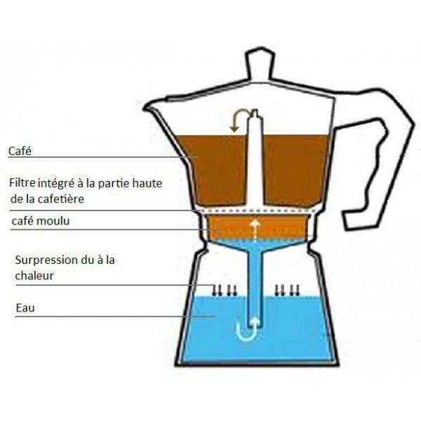 Cafeti 232 Re Italienne Inox 12 Tasses Vev Vigano Vespress